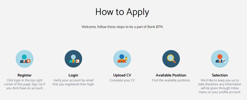 Rekrutmen bank btn how to apply
